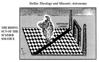 Fig 19 Stellar Theology and Masonic Astronomy Checkered Floor